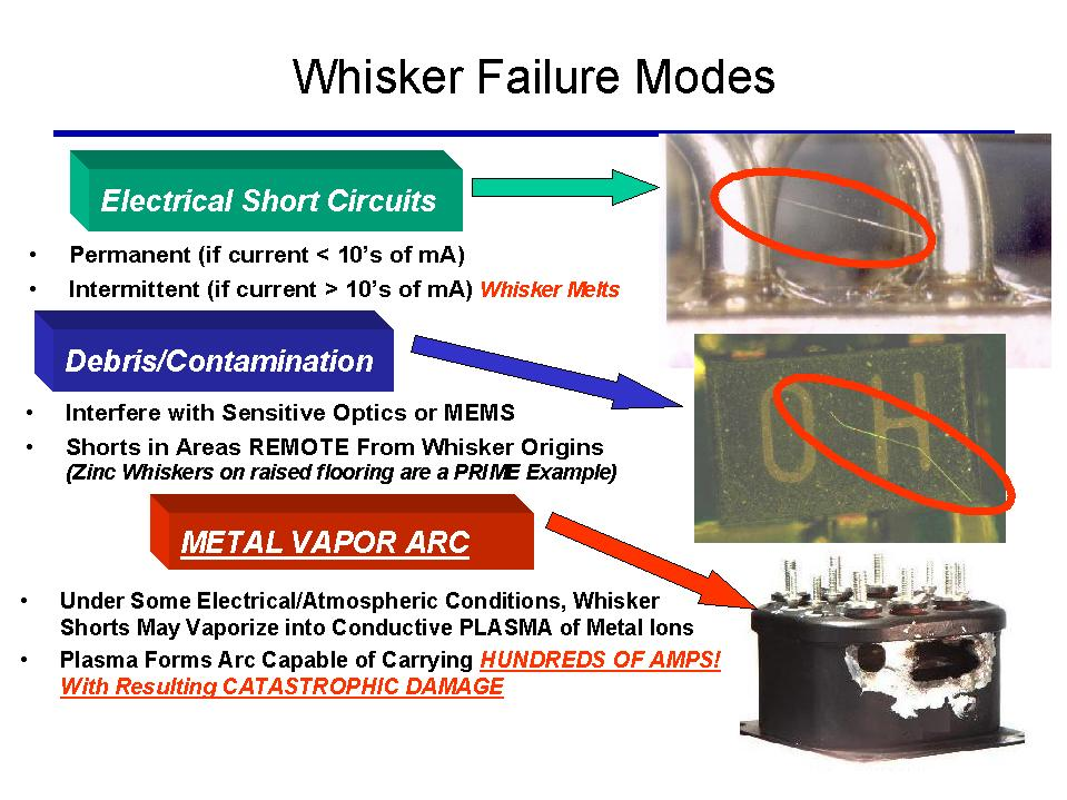 Basic Info on Tin Whiskers